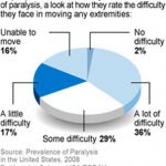 paralysis21_va