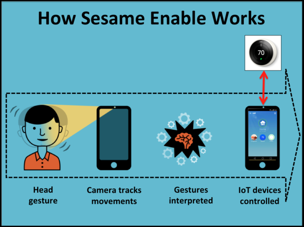 sesame-enable-schematic